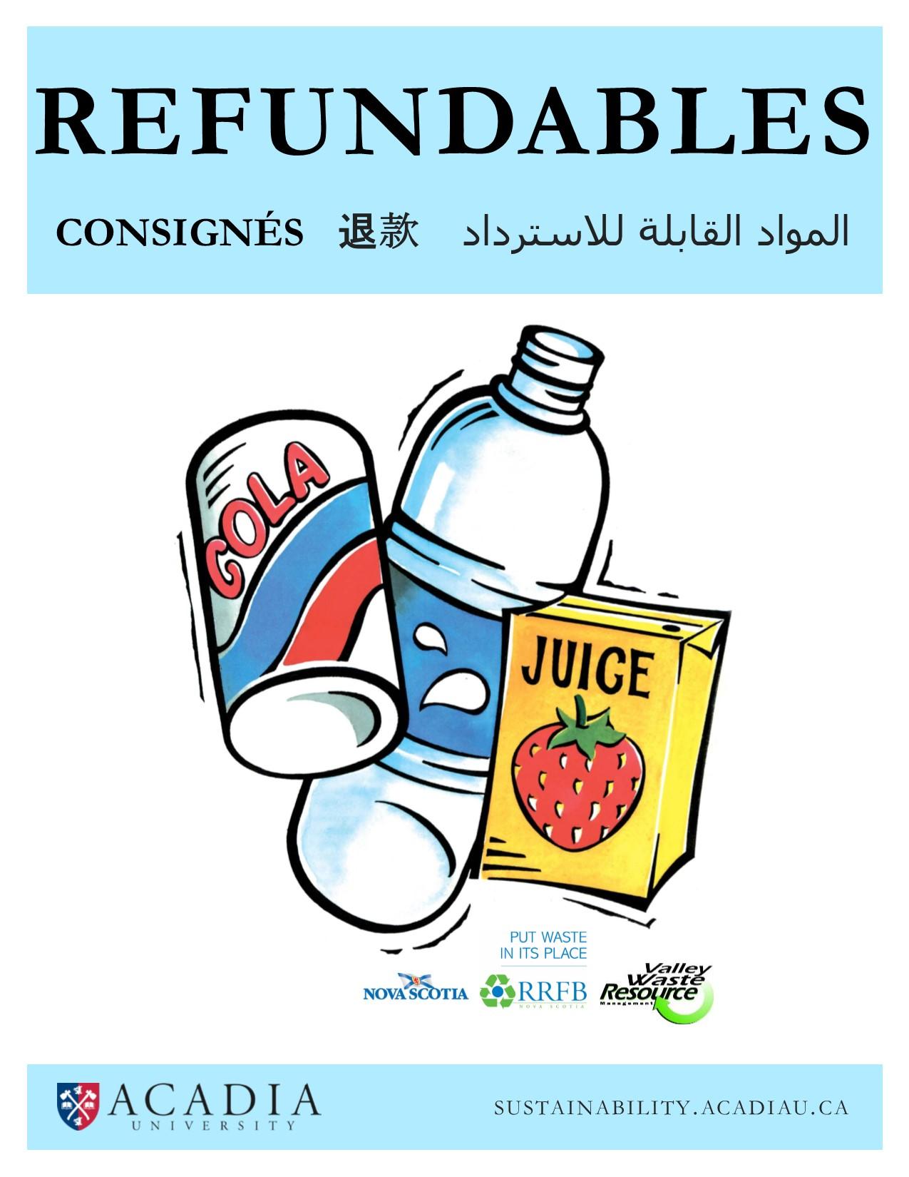 Waste Management Sustainability